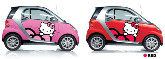 Hello Kitty Smart Car New Used Car Reviews 2018